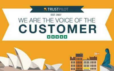 Trustpilot, is it just a big scam?