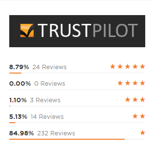Trustpilot, can they be trusted? 7