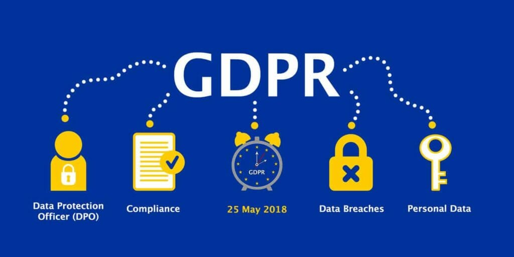 Understanding GDPR Data Controller
